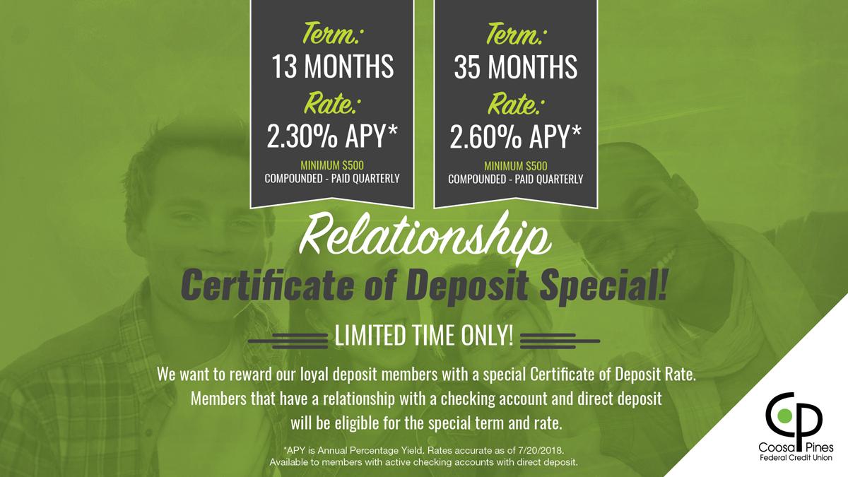 Relationship Certificate of Deposit